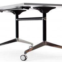Modulus Flips table
